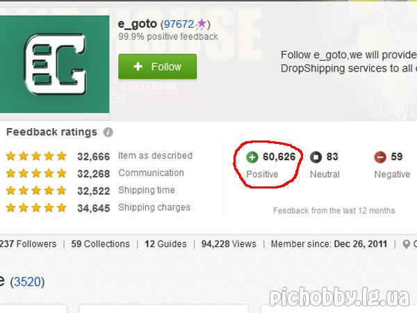 ebay рейтинг продавца
